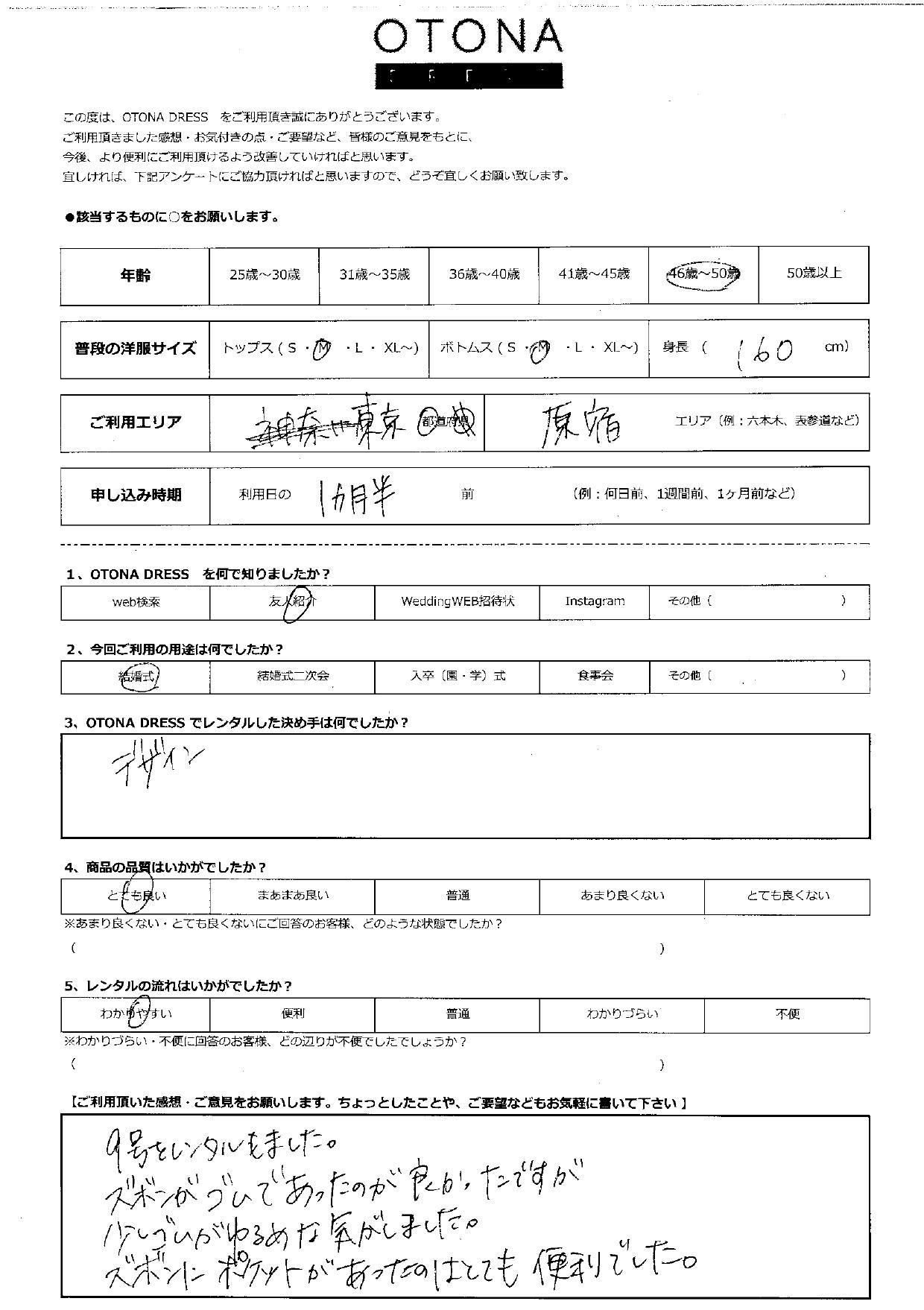 5/16結婚式ご利用 東京・原宿エリア